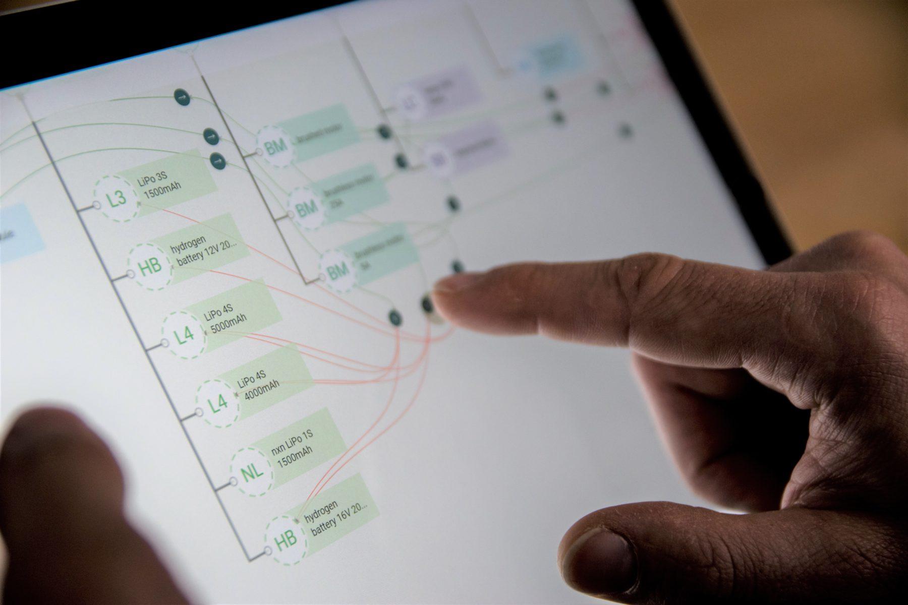 Konfigurationswerkzeuge in Odego Cquenz
